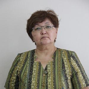 Zakirova Gulnara Demeshovna