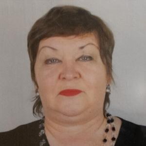 Yelena Ponomareva